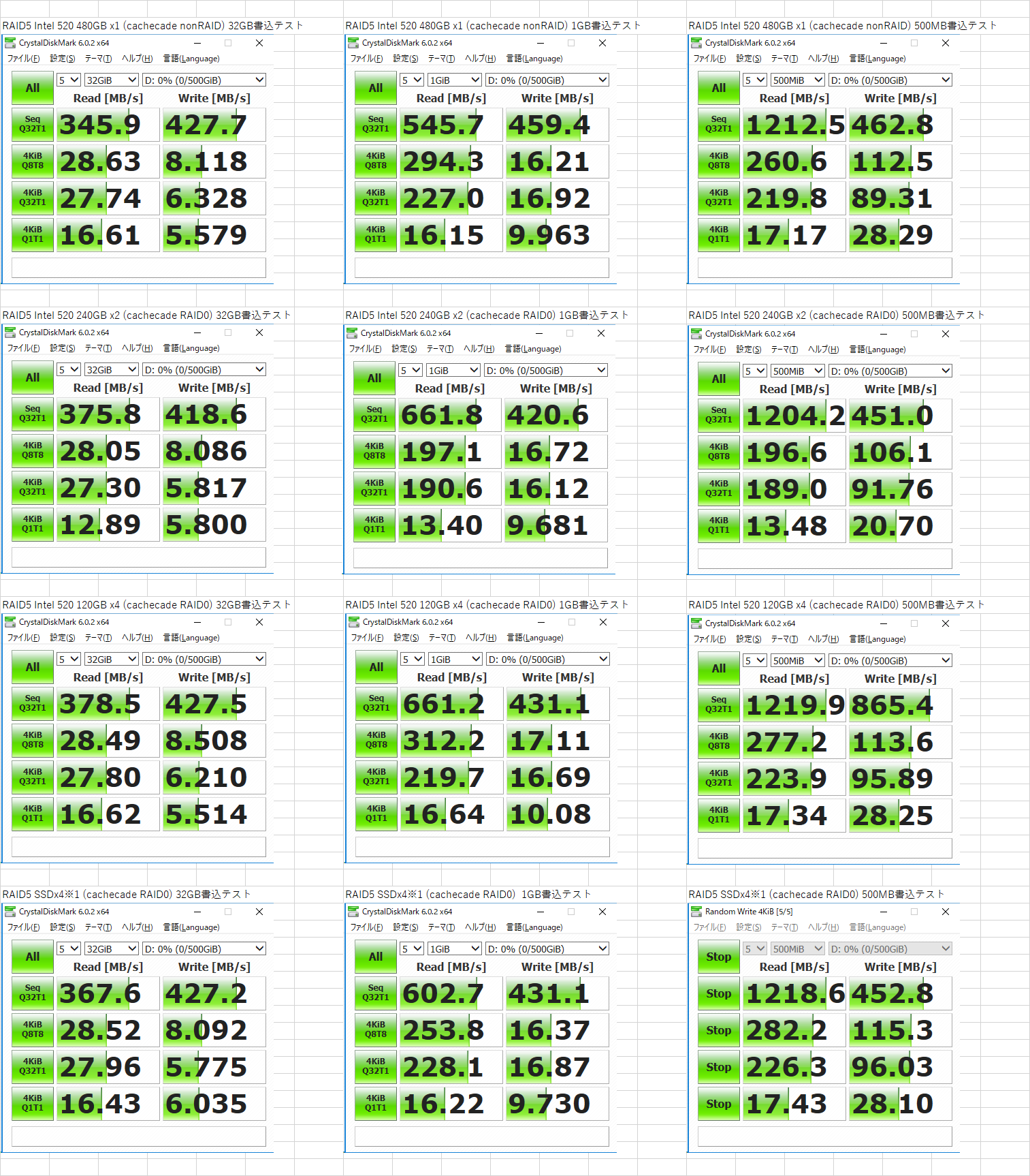 DELL H700 1GB cachecade benchmark intel 520(480GB、240GBx2、120GBx4) PLEXTOR PX-256M5P 、PLEXTOR 、PX-0256M5S、SanDick SDSSDHP-256G